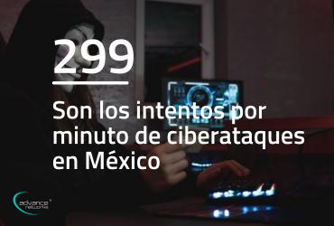 Cada minuto se producen 299 intentos de ciberataques en México